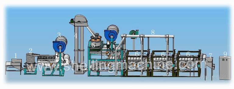 this hemp seed shelling line also can be used for sunflower seed